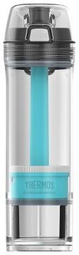 Best Water Bottles For The Gym Popsugar Fitness