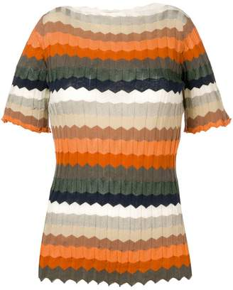 Roberto Collina panel stripe knitted top