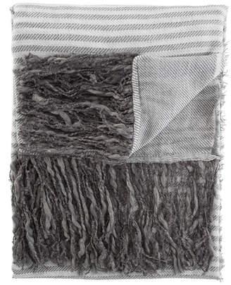 "Jaipur Rugs Inc Jaipur Living Morro Light Gray Stripe Throw 50"" X 60"""