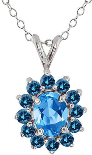 Gem Stone King 2.22 Ct Oval Swiss Blue Topaz and Blue Diamond Sterling Silver Pendant