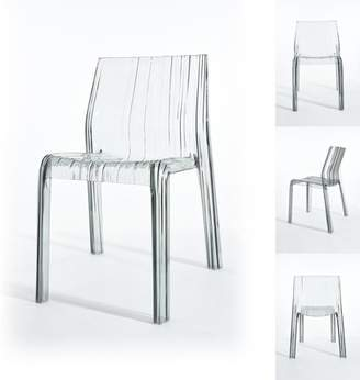 Warehouse of Tiffany Erlinda Transparent Acrylic Dining Chair set of 2 : Gray