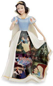 Lenox Snow White's Song Figurine