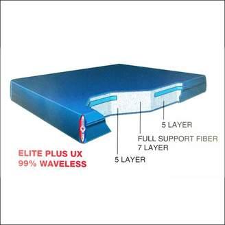 "Vinyl Products Dreamweaver Elite Plus 9"" Ux Waterbed Mattress"
