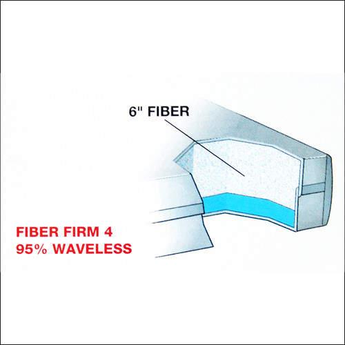 "Vinyl Products Dreamweaver 8"" Softside Waterbed Mattress"