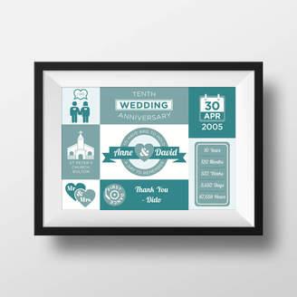 Intwine Design 10th Wedding Anniversary Personalised Print