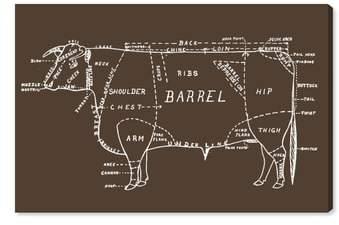 Beef Canvas Wall Art
