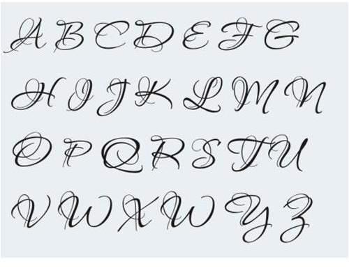 Alphabet Garden Designs Personalized Signature Family Monogram Wall Decal