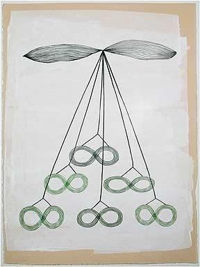 Ky Anderson Moustache - Print
