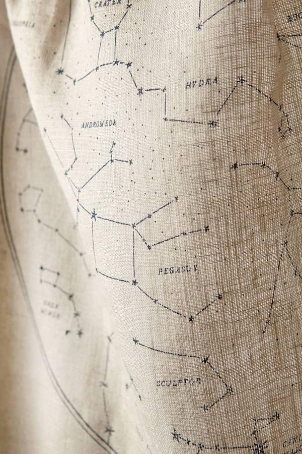 Anthropologie Sky Map Dishtowel