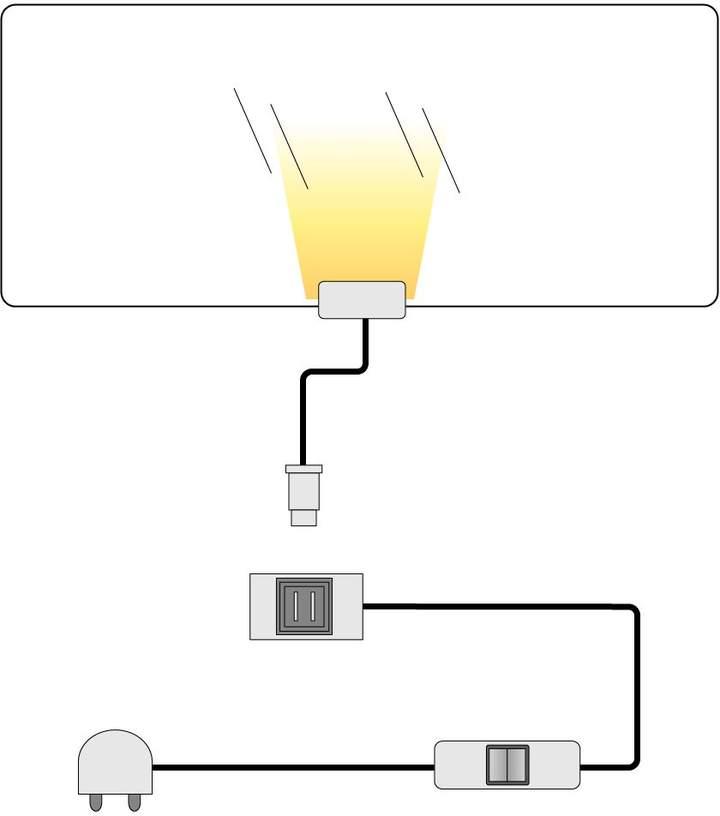 Modoform LED-Glasbodenbeleuchtung Sparkle (1er-Set)