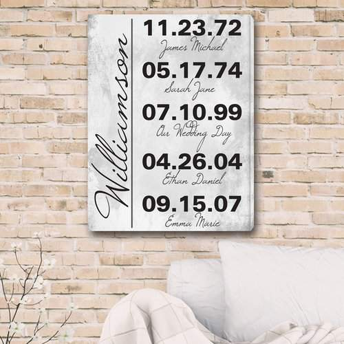 JDS Personalized Gifts Memorable Dates in Life Textual Art on Canvas