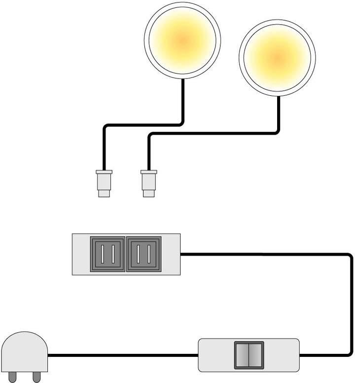 Trendteam EEK A+, LED-Unterbauspots Allround (2er-Set)