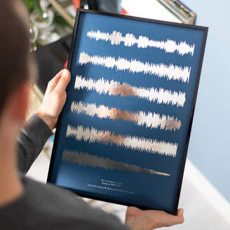 YVE PRINT CO. Metallic Personalised Favourite Song Sound Wave Print