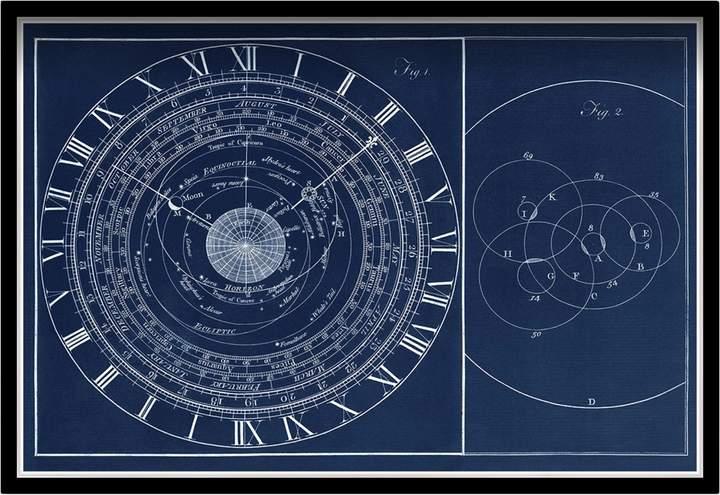 Astronomical Clock (Shadowbox)