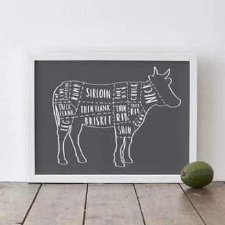 Old English Company Beef Cuts Butcher Kitchen Print