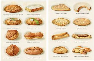 1920s Fancy Baking Prints