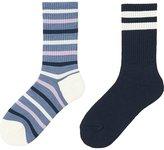 Uniqlo Women Heattech Socks 2 Pairs (Pile Line)