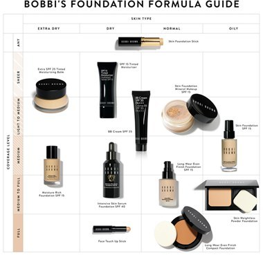 Bobbi Brown Moisture Rich Foundation Spf 15 - #06 Golden