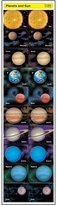 Trend Enterprises Inc. T-71003 Planets And Sun Discovery Stickers