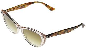 Ray-Ban RB4314N Nina Cat Eye Sunglasses 54 mm (Transparent Light Brown) Fashion Sunglasses