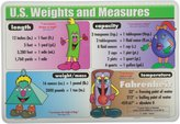 PAINLESS LEARNING PLACEMATS-United States Weights and Measures-Placemat