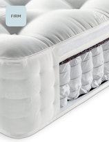 Marks and Spencer Express Ortho Firm Support 750 Mattress