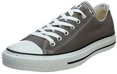 Converse Chuck Taylor All Star Seasnl Ox Unisex 1J794 Style: 1J794- Size: 11