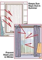 """Solar Curtains - 30"""" x 63"""" Curtain"""