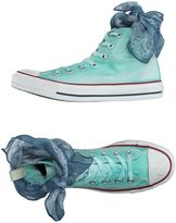 HTC High-tops & sneakers - Item 11120680