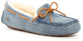 UGG Dakota Washed Denim UGGpure(TM) Lined Driver