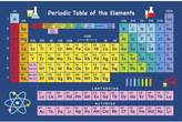 Fun Rugs Fun Time Periodic Table Of The Elements Rug - 8' x 11'