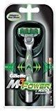 Gillette Mach3 Power Razor a Mach 3 Inovation