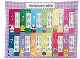 vipsung Kids Decor Tablecloth Educational Decor for Home Classroom Learn to Count and Eat Multiplication with Zoo Animals Art Print Dining Room Kitchen Rectangular Table Cover