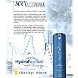 HydroPeptide Eye Dark Circle Concentrate for Fine Lines and Puffiness 15ml