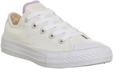 Converse Low Youth