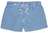 River Island Mens Navy stripe swim shorts