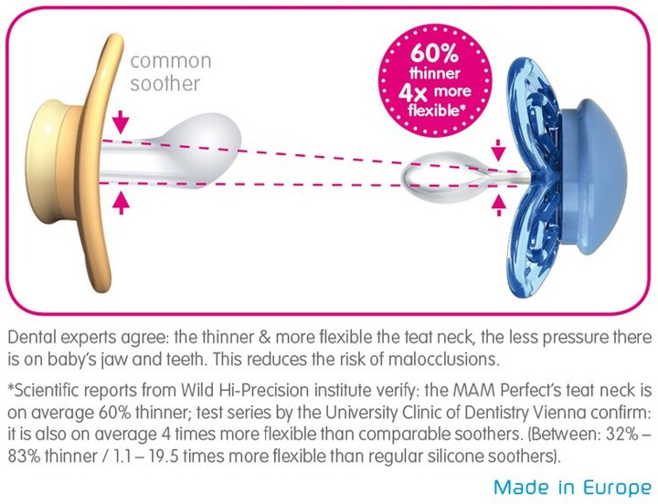 Thumbnail for your product : Mam Perfect Night Soother, Pack of 2, 12 months+