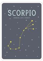 Milestone R) Zodiac Sign Poster Card