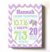 MuralMax Personalized Stretched Canvas Birth Announcement Gift, Custom Baby Name, Date, Weight Stats, Newborn Elephant Nursery Wall Art Decor, High Quality 100% Wooden Frame Construction, Ready To Hang 16X20
