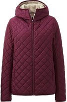 Uniqlo Women Pile-Lined Fleece Parka