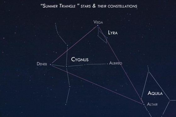 Logan Hollowell - New! Summer Triangle Constellation Earrings 8503675715