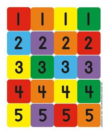 Eureka Numbers 1 To 100 Theme Stickers