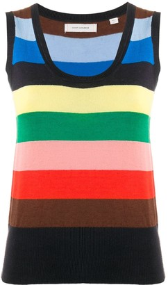 Chinti and Parker Striped Tank Top