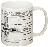 Star Wars X-Wing Fighter Sketch Ceramic Mug