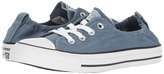 Converse Chuck Taylor All-Star Shoreline Slip Washed Women's Shoes