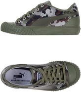 Puma by Mihara Sneakers
