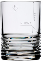 Engineering Water Glasses