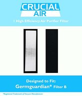 Crucial Air Germ Guardian Air Purifier HEPA Filter B FLT4825, Fits Guardian 3-in-1 Systems, AC4825, AC4800 Series