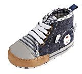 Baby Girl Or Boy Canvas Shoe,Binmer(TM) Sneaker Anti-slip Soft Sole Toddler (0~6 Month, Blue)