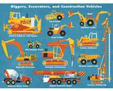 Oopsy Daisy Fine Art For Kids Diggers, Excavators and Construction Vehicles by Daviz Paper Print